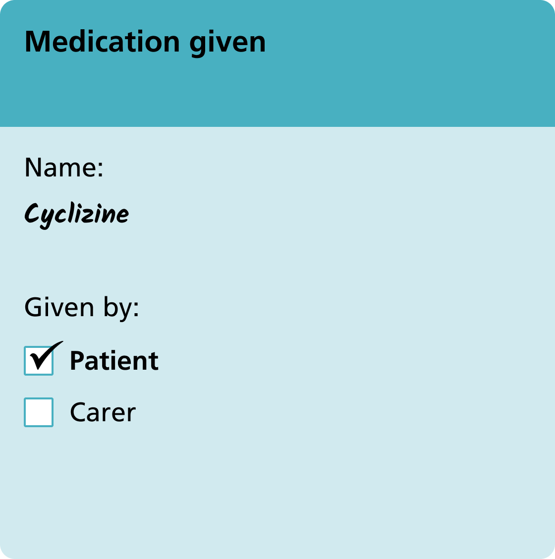 Medication given