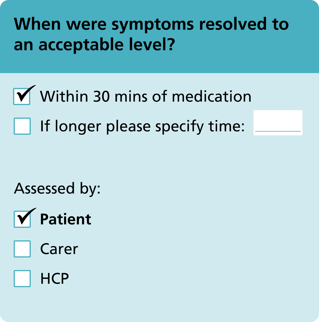 When were symptoms resolved to an acceptable level?